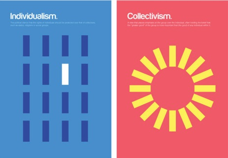 Individualism+and+Collectivism,+Philographics+by+Genis+Carreras.jpeg