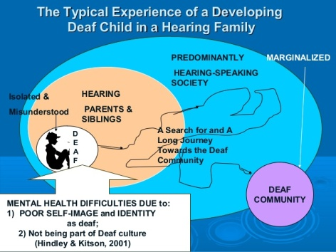 counseling-the-deaf-convention-20-638.jpg